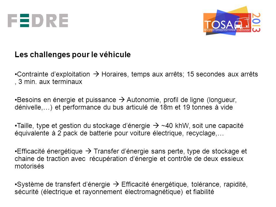 Les challenges pour le véhicule Contrainte dexploitation Horaires, temps aux arrêts; 15 secondes aux arrêts, 3 min.