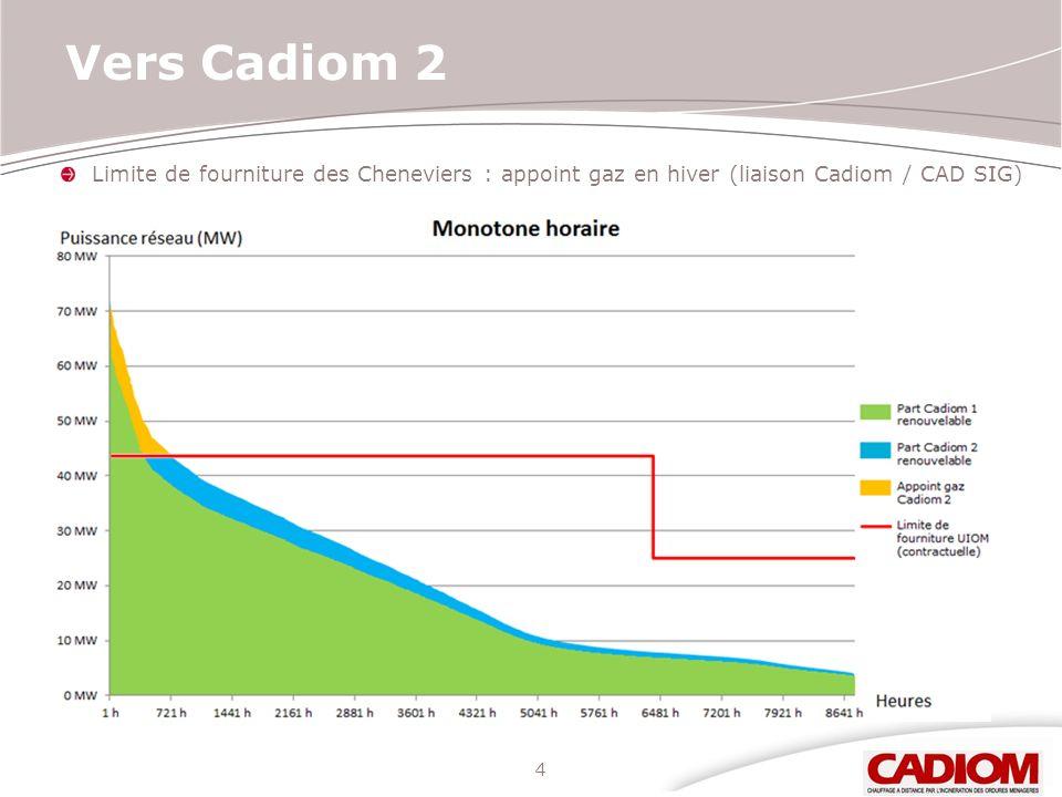 4 Vers Cadiom 2 Limite de fourniture des Cheneviers : appoint gaz en hiver (liaison Cadiom / CAD SIG)