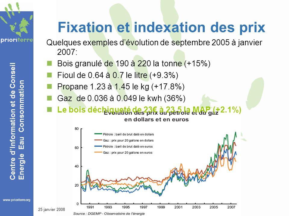 www.prioriterre.org Centre dInformation et de Conseil Energie Eau Consommation 25 janvier 2008 Fixation et indexation des prix Quelques exemples dévolution de septembre 2005 à janvier 2007: Bois granulé de 190 à 220 la tonne (+15%) Fioul de 0.64 à 0.7 le litre (+9.3%) Propane 1.23 à 1.45 le kg (+17.8%) Gaz de 0.036 à 0.049 le kwh (36%) Le bois déchiqueté de 23 à 23.5 la MAP (+2.1%)