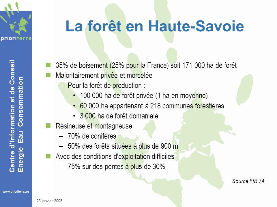 www.prioriterre.org Centre dInformation et de Conseil Energie Eau Consommation 25 janvier 2008 La forêt en Haute-Savoie 35% de boisement (25% pour la France) soit 171 000 ha de forêt Majoritairement privée et morcelée –Pour la forêt de production : 100 000 ha de forêt privée (1 ha en moyenne) 60 000 ha appartenant à 218 communes forestières 3 000 ha de forêt domaniale Résineuse et montagneuse –70% de conifères –50% des forêts situées à plus de 900 m Avec des conditions d exploitation difficiles –75% sur des pentes à plus de 30% Source FIB 74