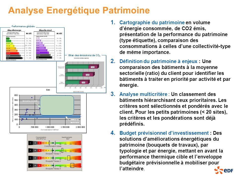1. Cartographie du patrimoine en volume dénergie consommée, de CO2 émis, présentation de la performance du patrimoine (type étiquette), comparaison de