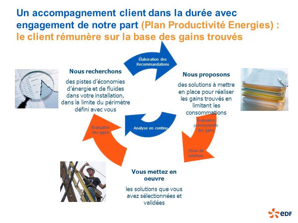 Un accompagnement client dans la durée avec engagement de notre part (Plan Productivité Energies) : le client rémunère sur la base des gains trouvés É
