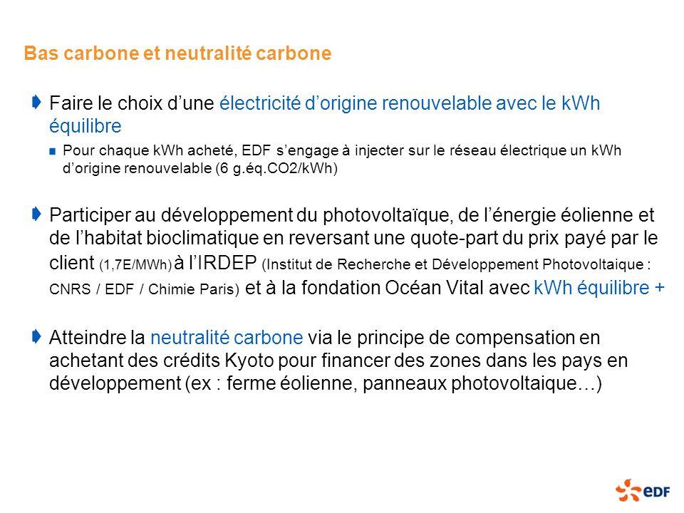 Bas carbone et neutralité carbone Faire le choix dune électricité dorigine renouvelable avec le kWh équilibre Pour chaque kWh acheté, EDF sengage à in