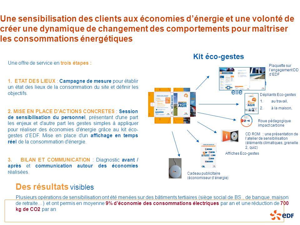 Dépliants Eco-gestes 1.au travail, 2.à la maison, Une sensibilisation des clients aux économies dénergie et une volonté de créer une dynamique de chan