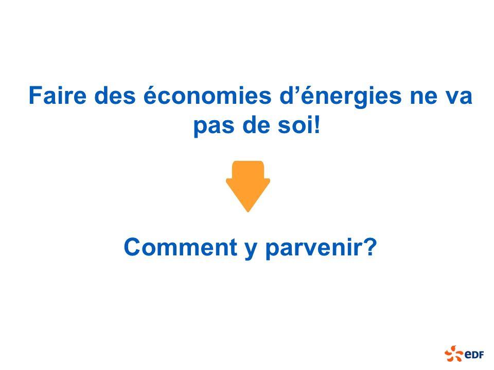 Faire des économies dénergies ne va pas de soi! Comment y parvenir?