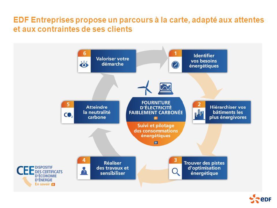 EDF Entreprises propose un parcours à la carte, adapté aux attentes et aux contraintes de ses clients