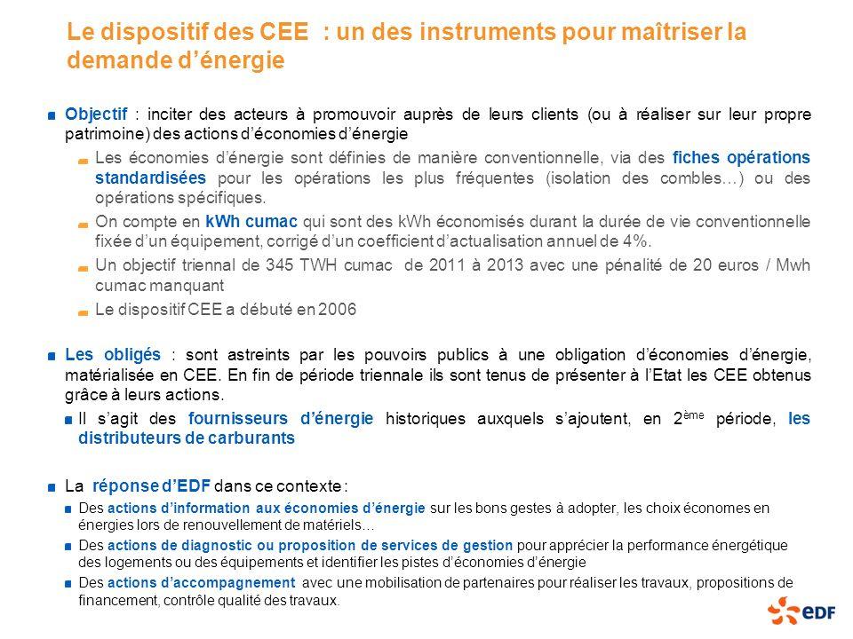 Le dispositif des CEE : un des instruments pour maîtriser la demande dénergie Objectif : inciter des acteurs à promouvoir auprès de leurs clients (ou