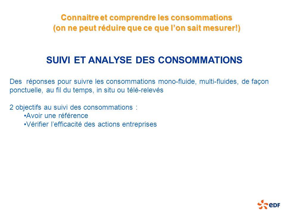 Visualisation de la courbe de charge (permet au client didentifier son talon et ses pointes de consommation), suivi de la consommation réactive.