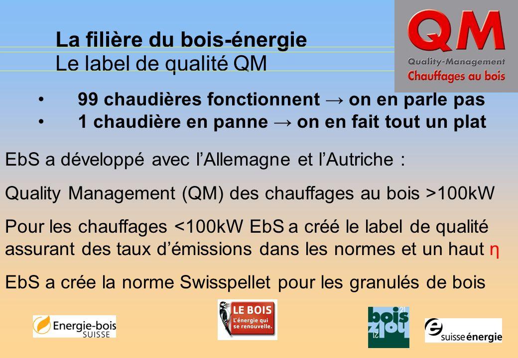 La filière du bois-énergie Le label de qualité QM 99 chaudières fonctionnent on en parle pas 1 chaudière en panne on en fait tout un plat EbS a développé avec lAllemagne et lAutriche : Quality Management (QM) des chauffages au bois >100kW Pour les chauffages <100kW EbS a créé le label de qualité assurant des taux démissions dans les normes et un haut η EbS a crée la norme Swisspellet pour les granulés de bois