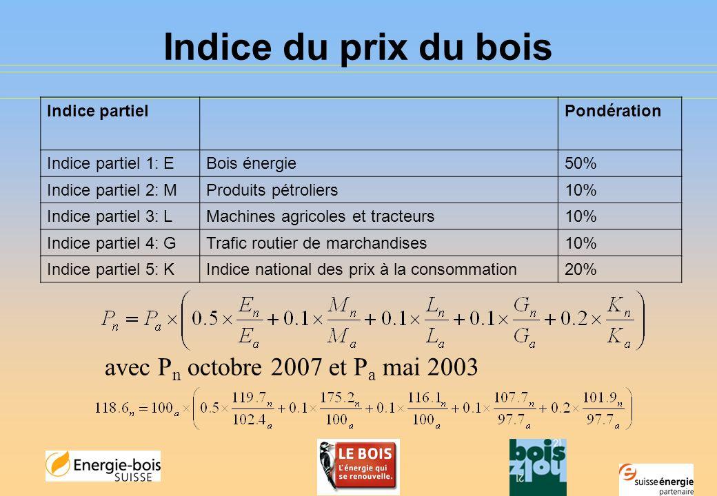 Indice du prix du bois ~20% augmentation du prix du bois ~70% du prix des produits pétroliers De 2003 à 2007