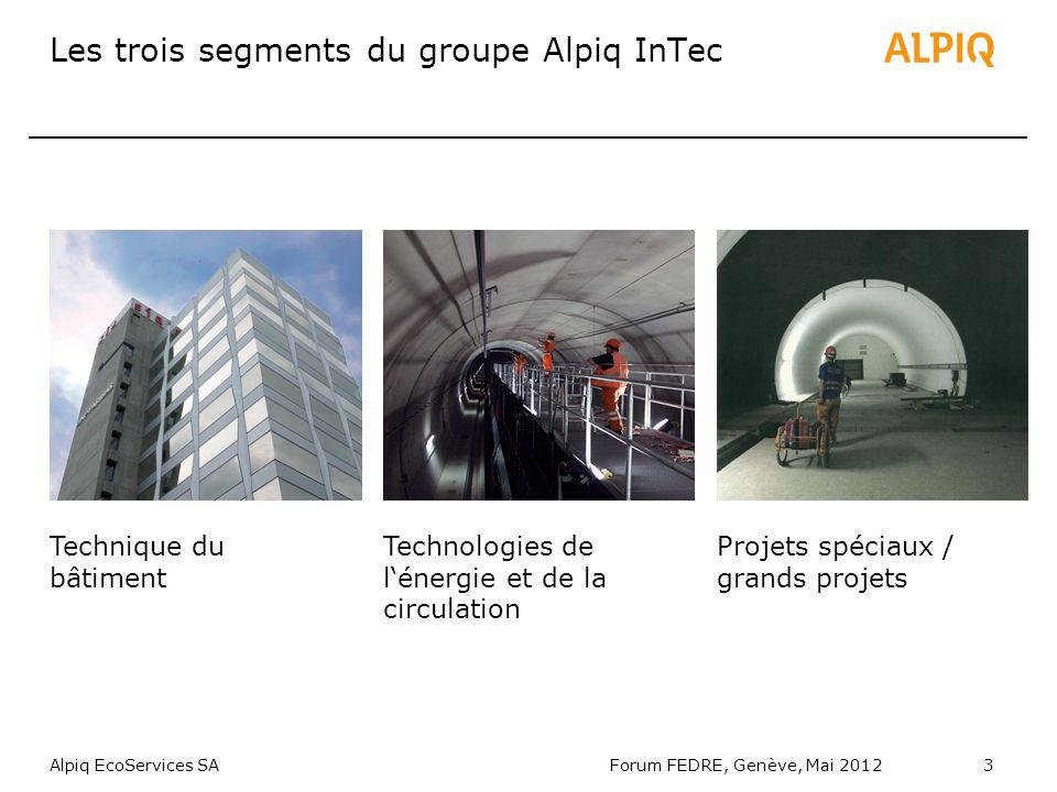 Alpiq EcoServices SAForum FEDRE, Genève, Mai 20123 Les trois segments du groupe Alpiq InTec Technique du bâtiment Technologies de lénergie et de la circulation Projets spéciaux / grands projets