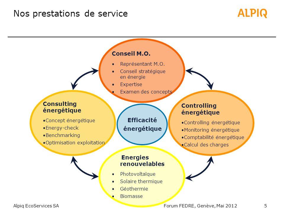 Alpiq EcoServices AGTitel der Präsentation 01.05.20096Alpiq EcoServices AGTitel der Präsentation 01.05.20096 1.1.