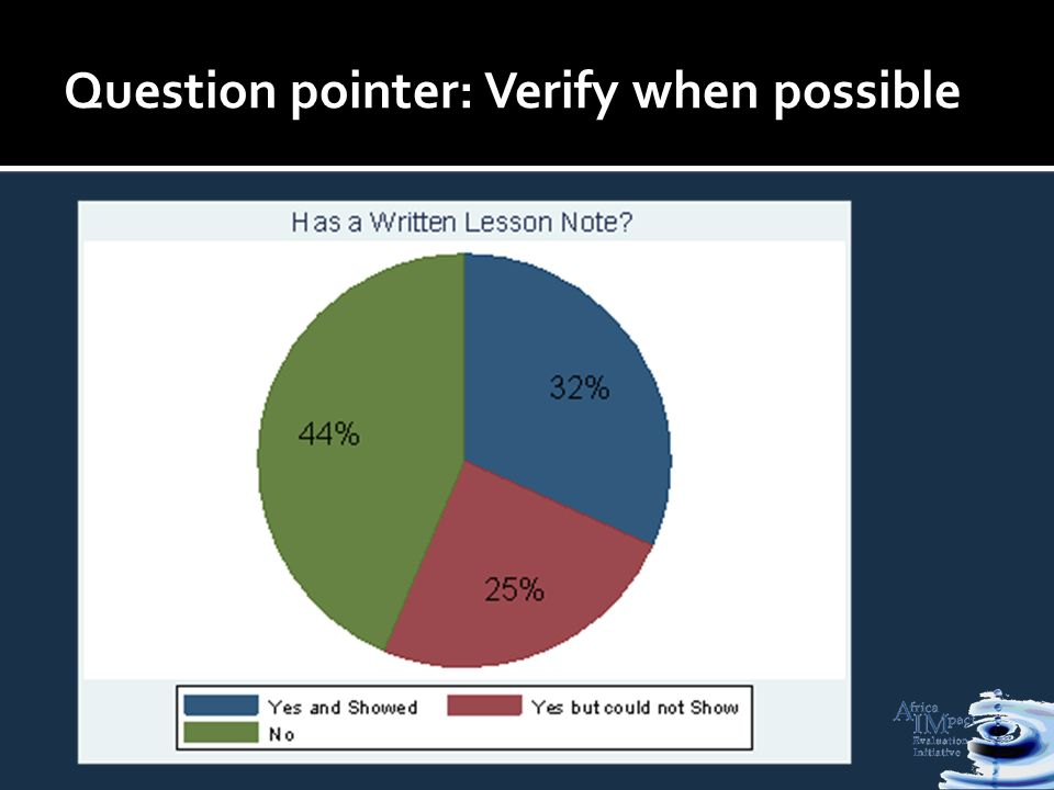 Question pointer: Verify when possible