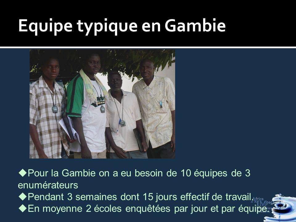 Equipe typique en Gambie Pour la Gambie on a eu besoin de 10 équipes de 3 enumérateurs Pendant 3 semaines dont 15 jours effectif de travail.