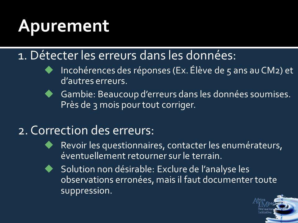 Apurement 1. Détecter les erreurs dans les données: Incohérences des réponses (Ex.