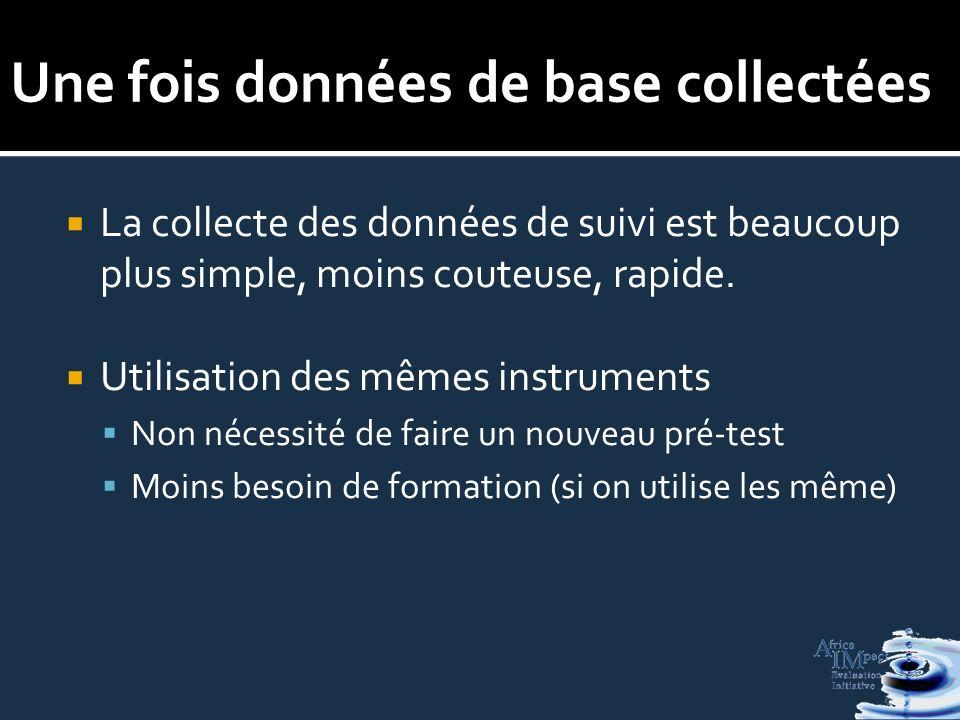 Une fois données de base collectées La collecte des données de suivi est beaucoup plus simple, moins couteuse, rapide.