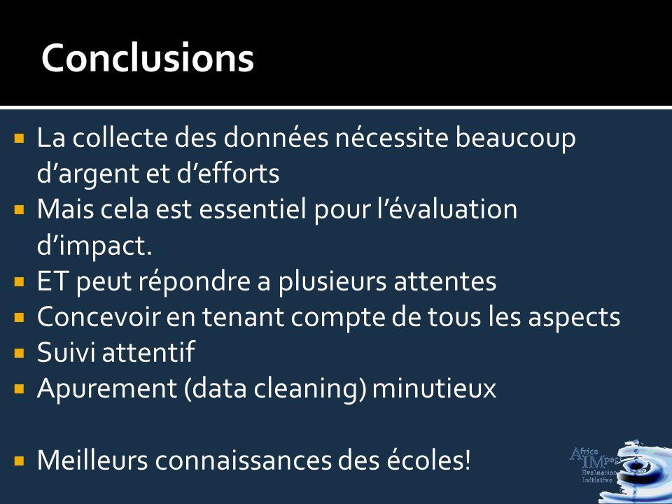 Conclusions La collecte des données nécessite beaucoup dargent et defforts Mais cela est essentiel pour lévaluation dimpact.