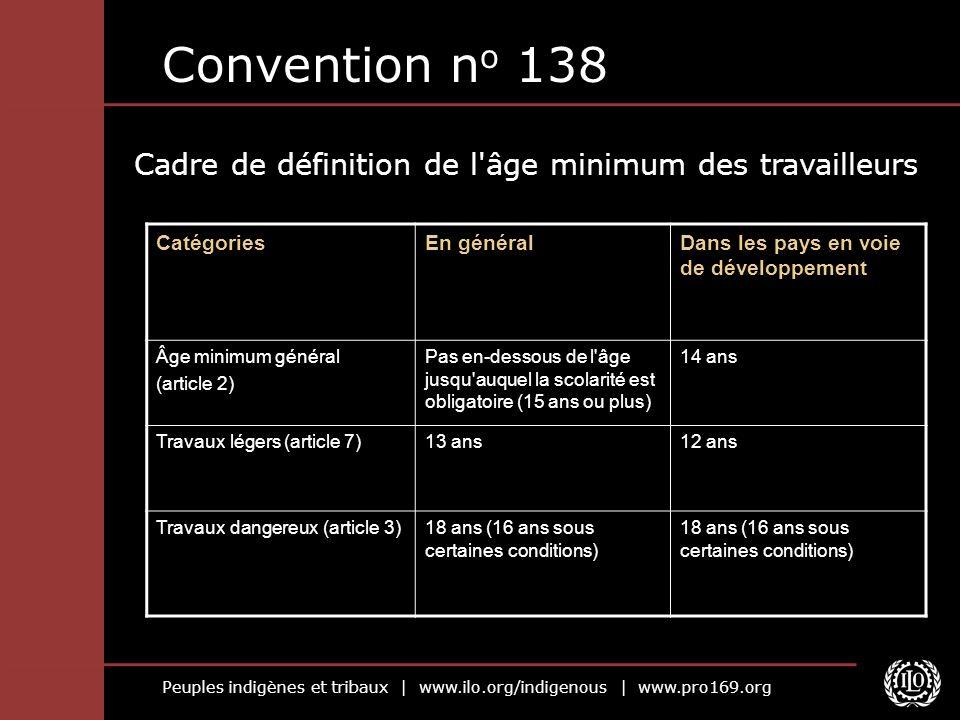 Peuples indigènes et tribaux | www.ilo.org/indigenous | www.pro169.org Convention n o 138 Cadre de définition de l âge minimum des travailleurs CatégoriesEn généralDans les pays en voie de développement Âge minimum général (article 2) Pas en-dessous de l âge jusqu auquel la scolarité est obligatoire (15 ans ou plus) 14 ans Travaux légers (article 7)13 ans12 ans Travaux dangereux (article 3)18 ans (16 ans sous certaines conditions)