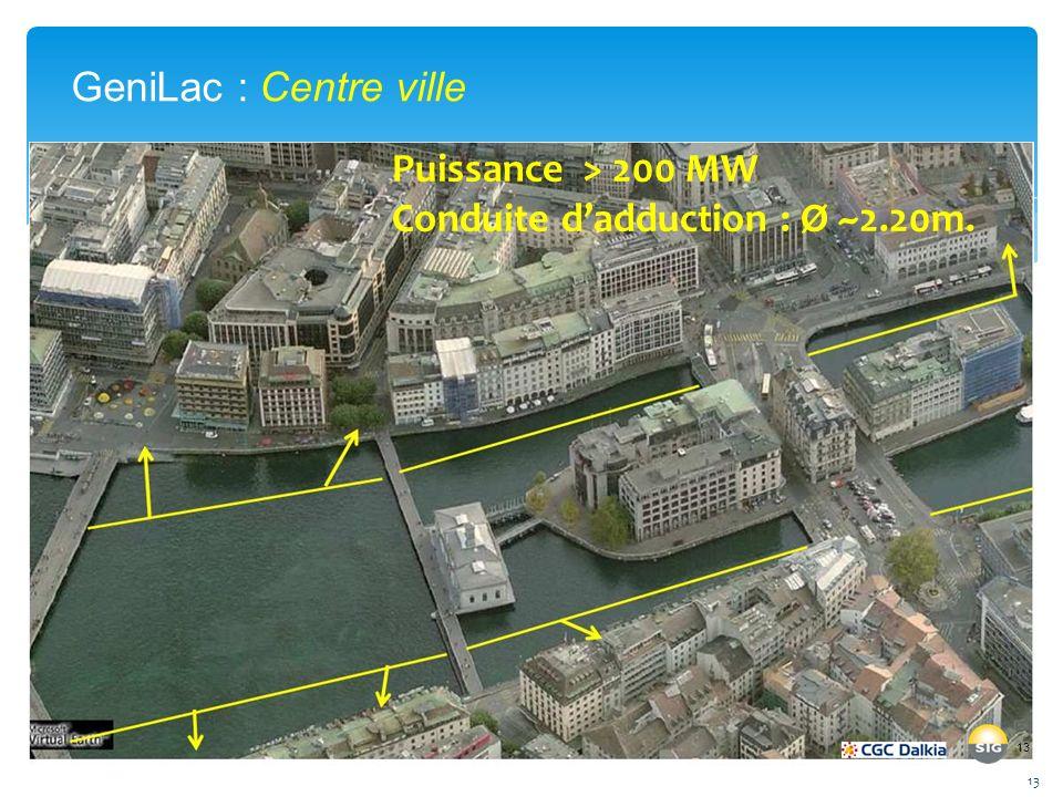 13 Puissance > 200 MW Conduite dadduction : Ø ~2.20m. GeniLac : Centre ville