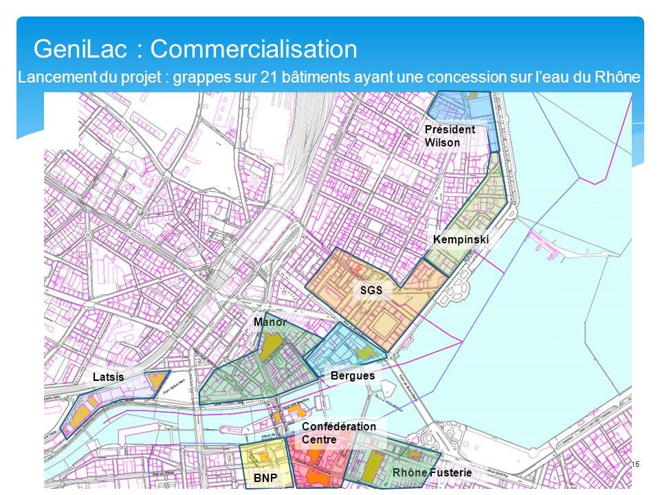 GeniLac : Commercialisation 15 Lancement du projet : grappes sur 21 bâtiments ayant une concession sur leau du Rhône SGS Kempinski Président Wilson Be