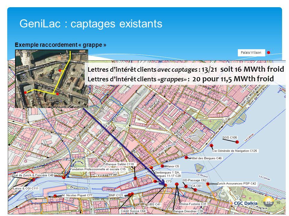 16 GeniLac : captages existants Palais Wilson Exemple raccordement « grappe » Lettres dintérêt clients avec captages : 13/21 soit 16 MWth froid Lettre
