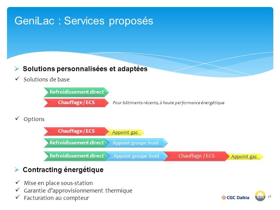 Solutions personnalisées et adaptées Contracting énergétique GeniLac : Services proposés 17 Refroidissement direct Appoint groupe froid Appoint gaz Ch