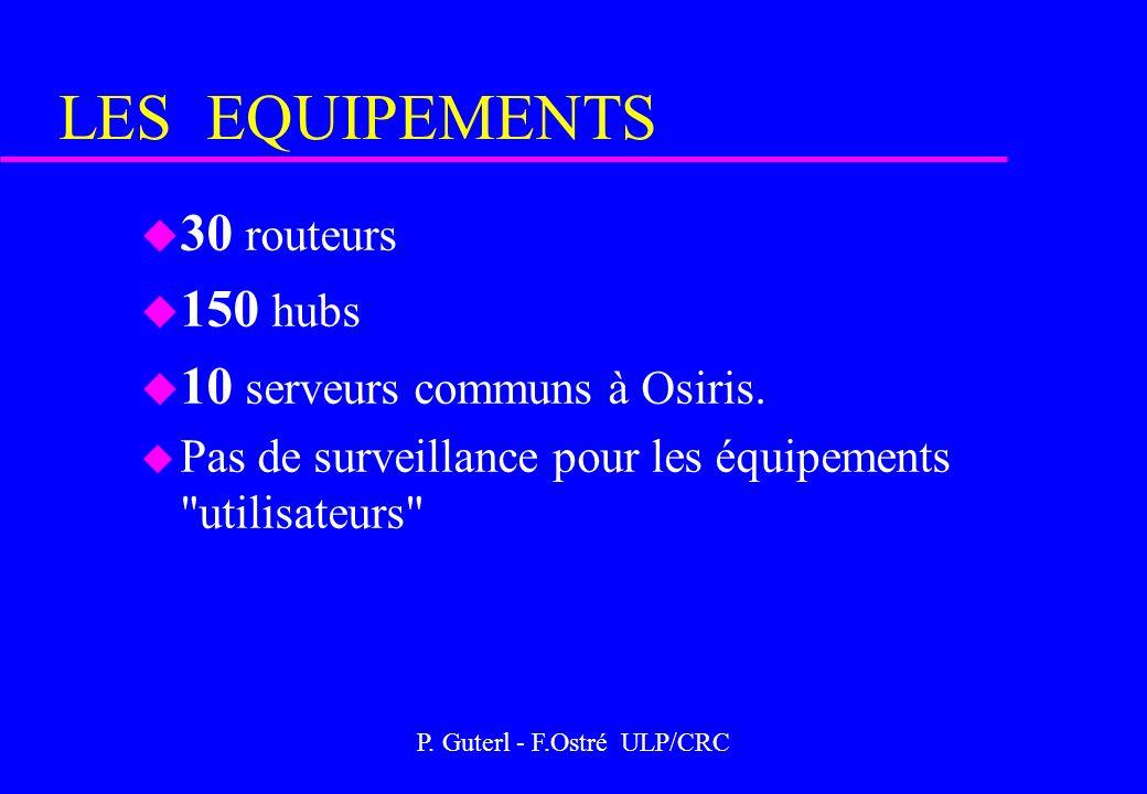 P. Guterl - F.Ostré ULP/CRC LES EQUIPEMENTS u 30 routeurs u 150 hubs u 10 serveurs communs à Osiris. u Pas de surveillance pour les équipements