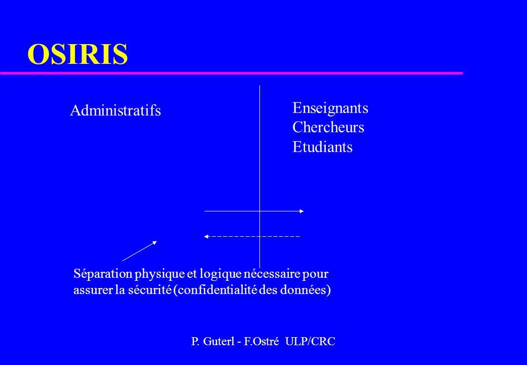 P. Guterl - F.Ostré ULP/CRC Administratifs Enseignants Chercheurs Etudiants Séparation physique et logique nécessaire pour assurer la sécurité (confid