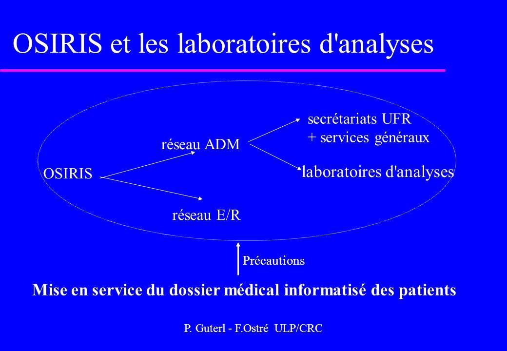 P. Guterl - F.Ostré ULP/CRC OSIRIS et les laboratoires d'analyses OSIRIS réseau ADM réseau E/R secrétariats UFR + services généraux laboratoires d'ana