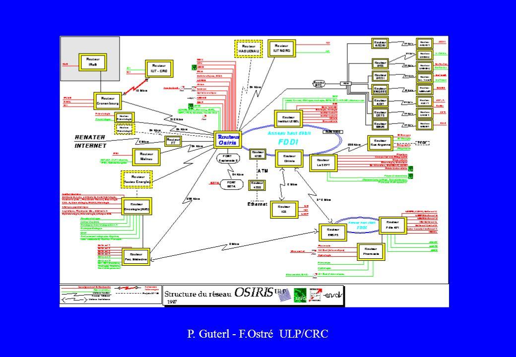 LE CENTRE RESEAU COMMUNICATION u Effectifs : –10 personnes –Personnels temporaires u Missions: –Installation et développement du réseau –Administration du réseau –Services