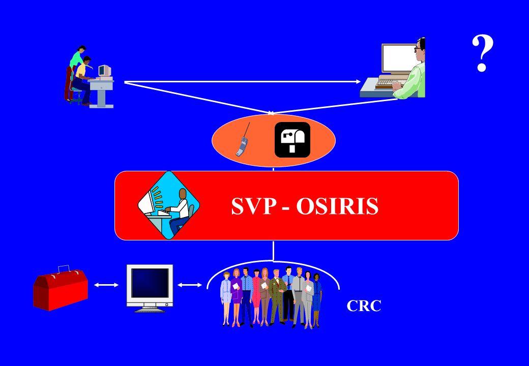 Politique de S é curit é sur Osiris