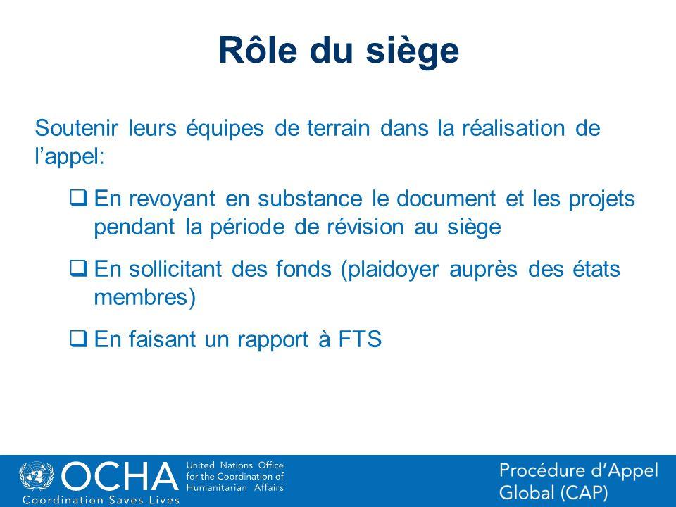 22Office for the Coordination of Humanitarian Affairs (OCHA) CAP (Consolidated Appeal Process) Section Rôle du siège Soutenir leurs équipes de terrain