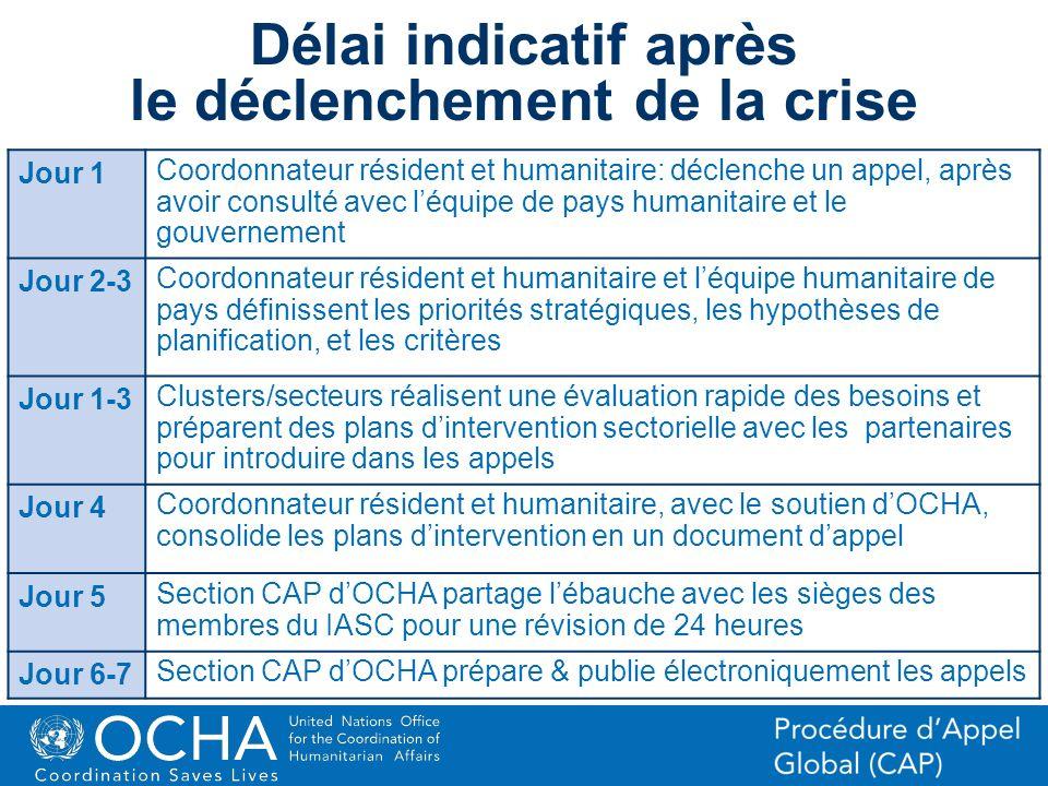 38Office for the Coordination of Humanitarian Affairs (OCHA) CAP (Consolidated Appeal Process) Section Délai indicatif après le déclenchement de la cr