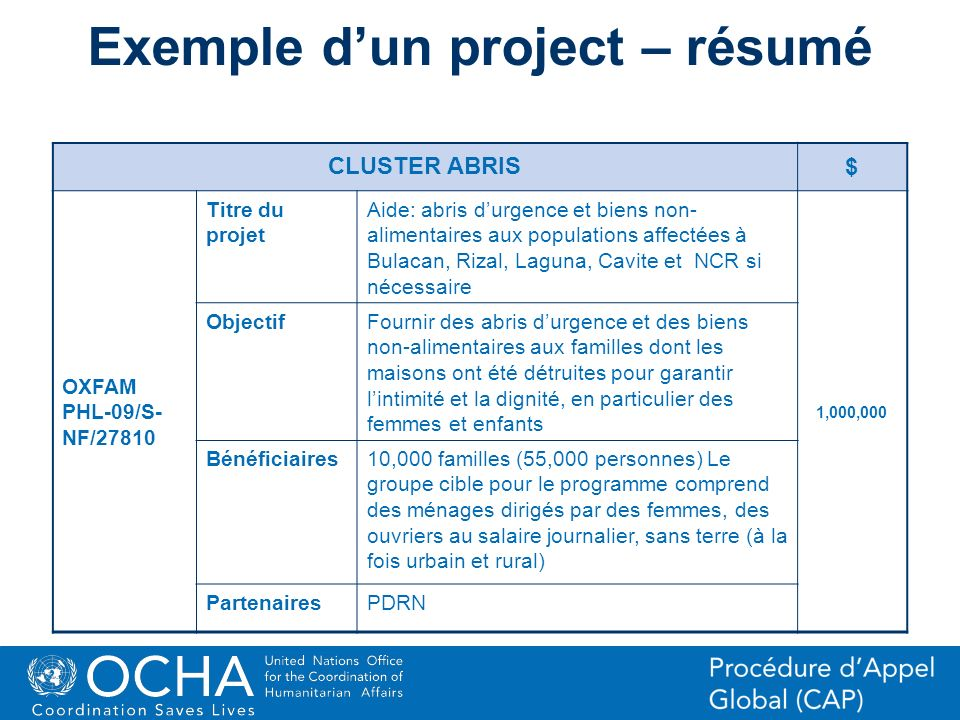 39Office for the Coordination of Humanitarian Affairs (OCHA) CAP (Consolidated Appeal Process) Section Exemple dun project – résumé CLUSTER ABRIS$ OXF