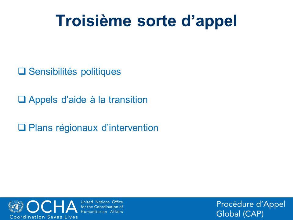 43Office for the Coordination of Humanitarian Affairs (OCHA) CAP (Consolidated Appeal Process) Section Troisième sorte dappel Sensibilités politiques