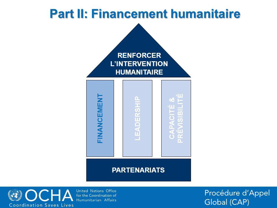 44Office for the Coordination of Humanitarian Affairs (OCHA) CAP (Consolidated Appeal Process) Section PARTENARIATS CAPACITÉ & PRÉVISIBILITÉ FINANCEME
