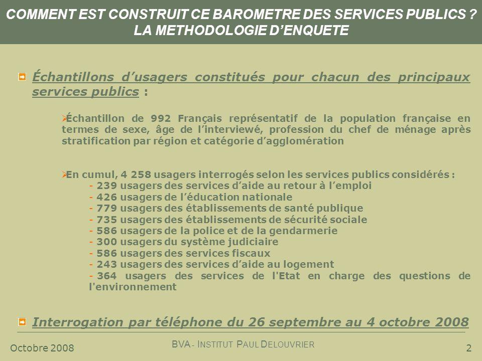 Octobre 2008 BVA - I NSTITUT P AUL D ELOUVRIER 2 COMMENT EST CONSTRUIT CE BAROMETRE DES SERVICES PUBLICS .