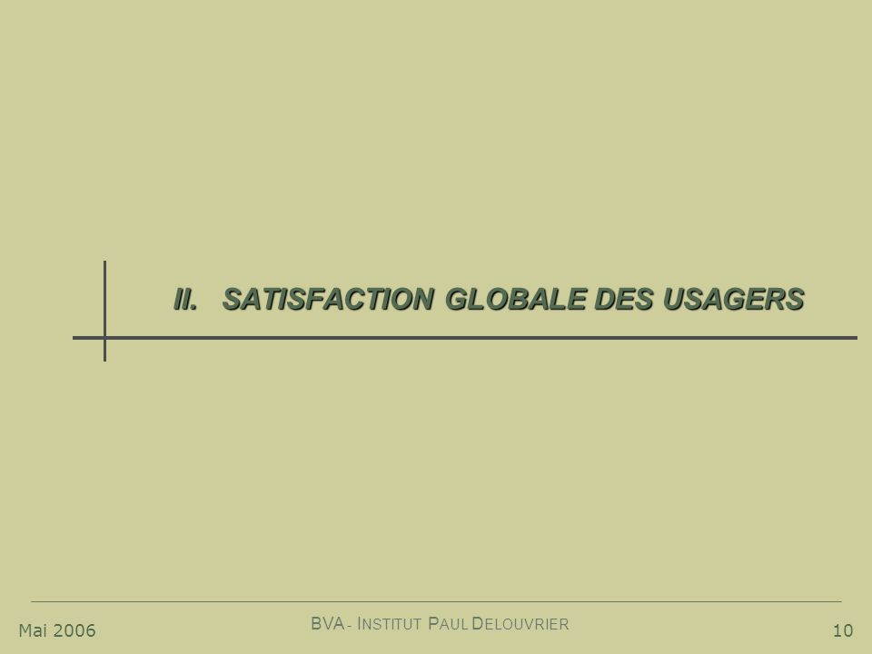 Mai 2006 BVA - I NSTITUT P AUL D ELOUVRIER 10 II.SATISFACTION GLOBALE DES USAGERS