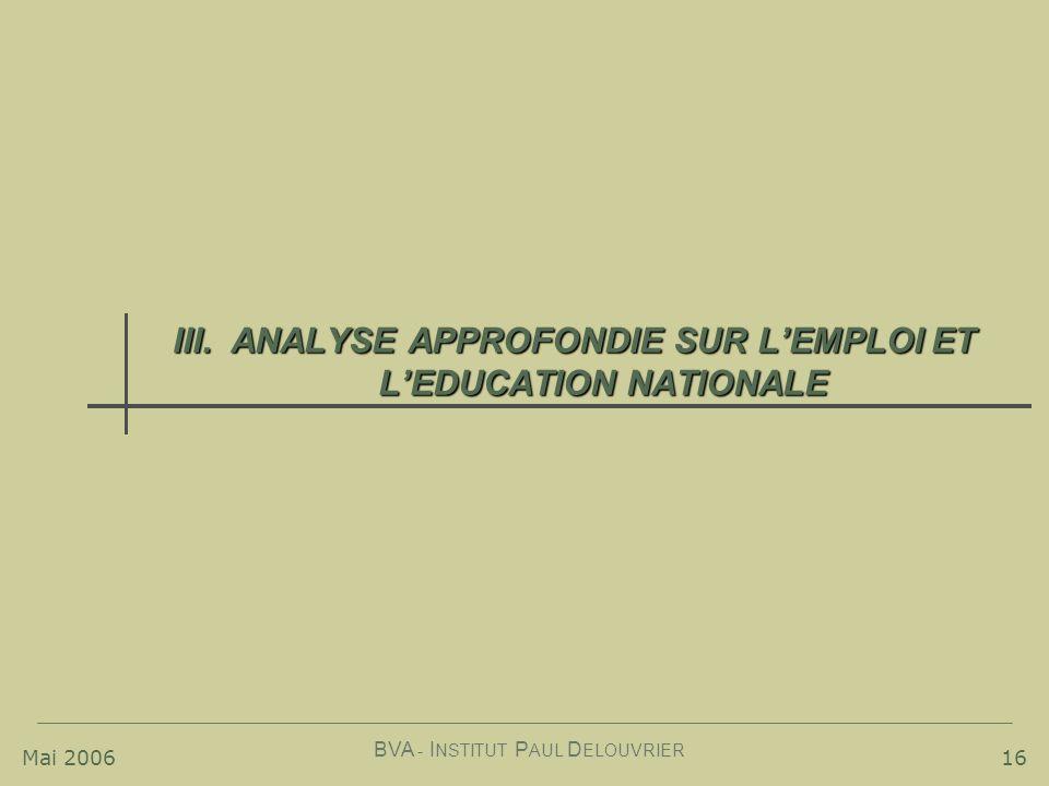 Mai 2006 BVA - I NSTITUT P AUL D ELOUVRIER 16 III.ANALYSE APPROFONDIE SUR LEMPLOI ET LEDUCATION NATIONALE
