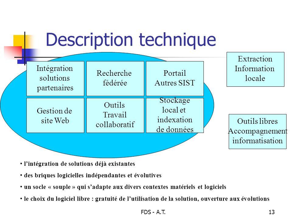 FDS - A.T.13 Intégration solutions partenaires Recherche fédérée Portail Autres SIST Gestion de site Web Outils Travail collaboratif Stockage local et