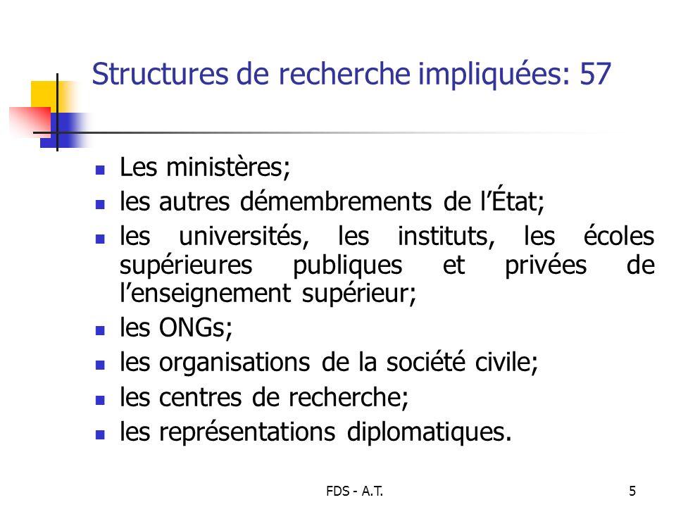 FDS - A.T.5 Structures de recherche impliquées: 57 Les ministères; les autres démembrements de lÉtat; les universités, les instituts, les écoles supér