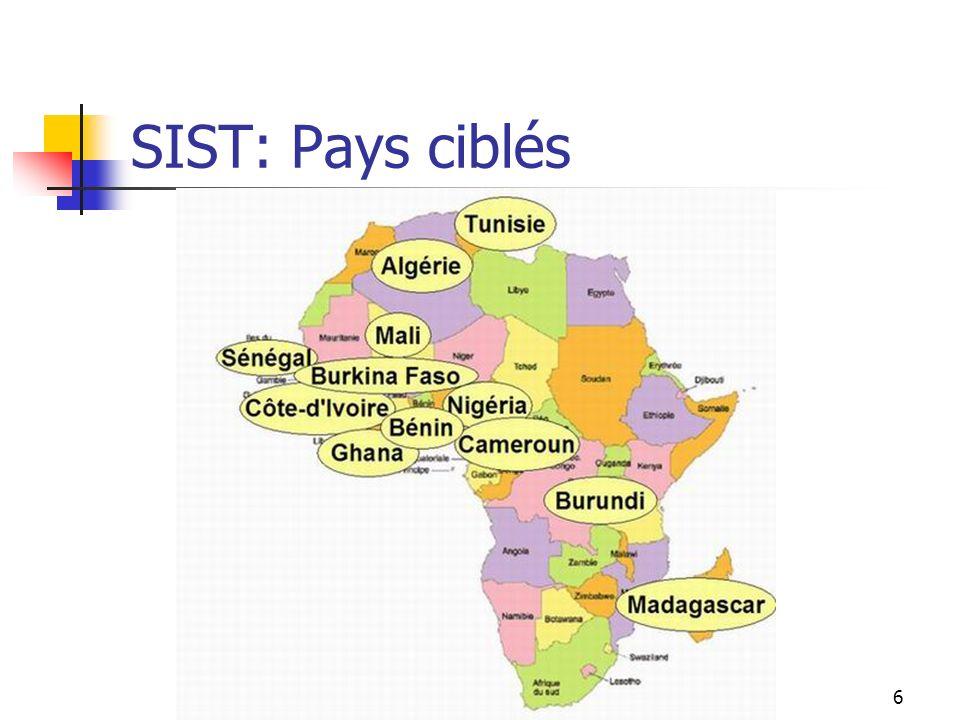 FDS - A.T.6 SIST: Pays ciblés