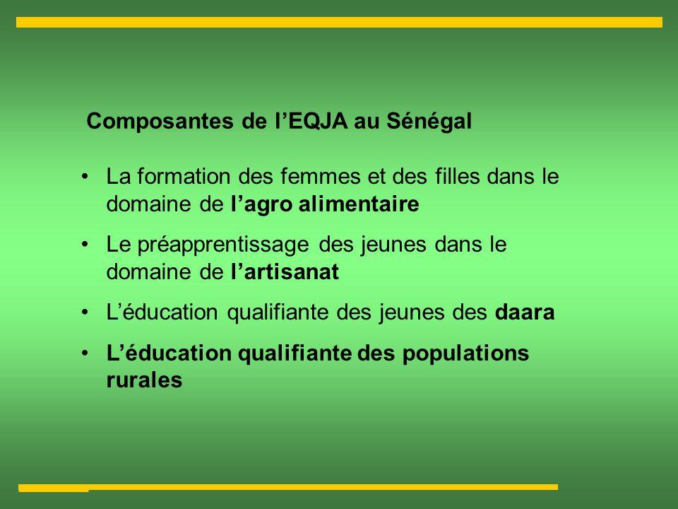 Composantes de lEQJA au Sénégal La formation des femmes et des filles dans le domaine de lagro alimentaire Le préapprentissage des jeunes dans le doma