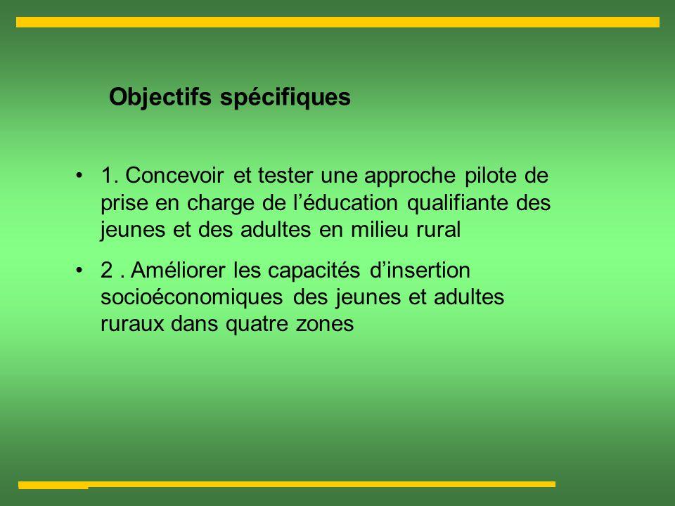 Objectifs spécifiques 1. Concevoir et tester une approche pilote de prise en charge de léducation qualifiante des jeunes et des adultes en milieu rura