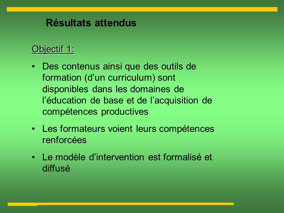 Résultats attendus Objectif 1: Des contenus ainsi que des outils de formation (dun curriculum) sont disponibles dans les domaines de léducation de bas