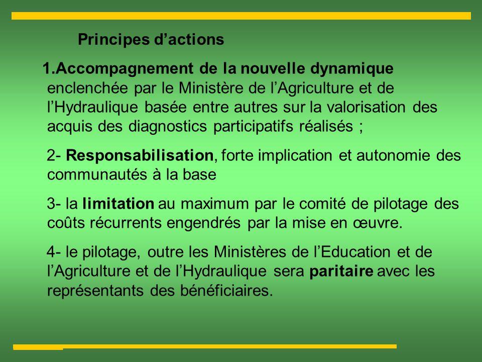 Principes dactions 1.Accompagnement de la nouvelle dynamique enclenchée par le Ministère de lAgriculture et de lHydraulique basée entre autres sur la
