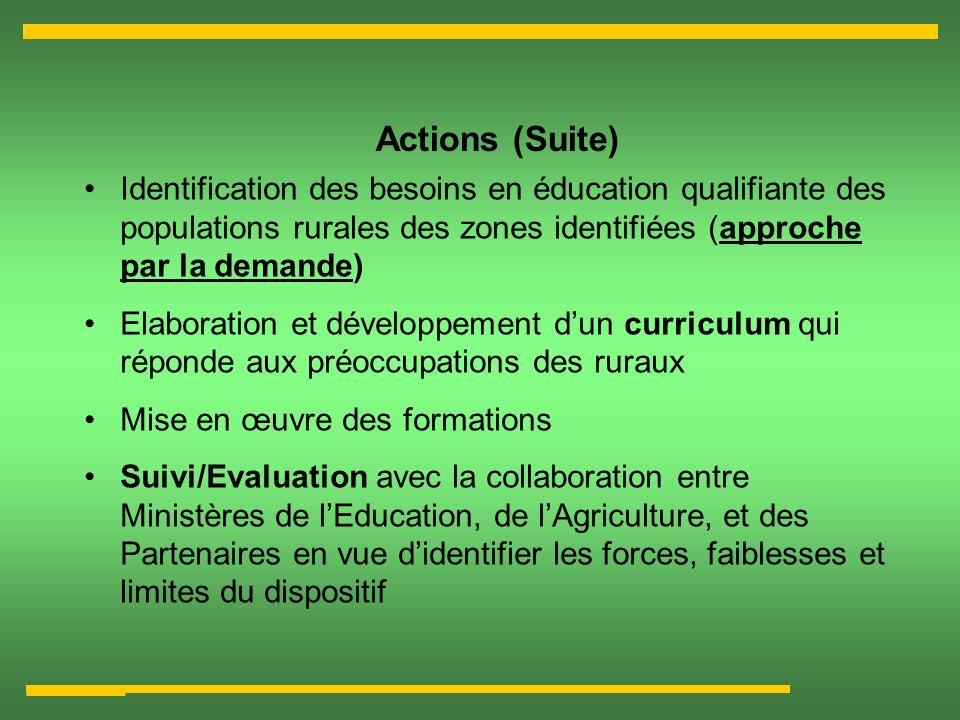 Actions (Suite) Identification des besoins en éducation qualifiante des populations rurales des zones identifiées (approche par la demande) Elaboratio