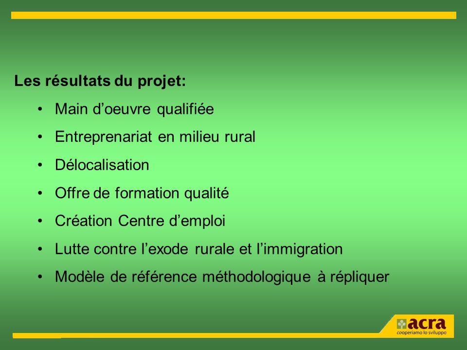 Les résultats du projet: Main doeuvre qualifiée Entreprenariat en milieu rural Délocalisation Offre de formation qualité Création Centre demploi Lutte