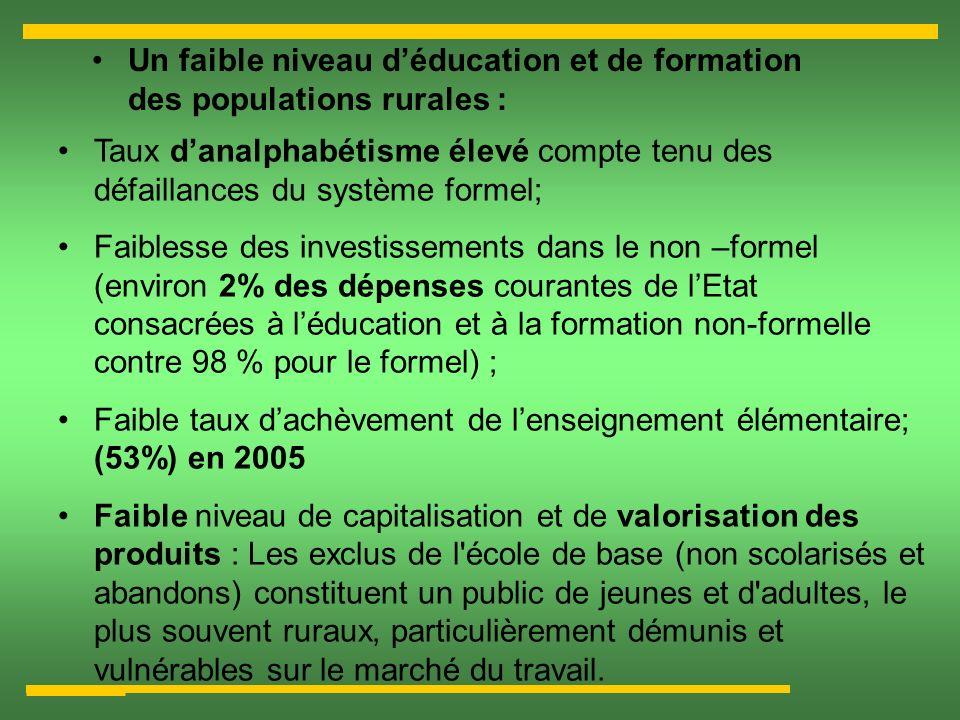 Un faible niveau déducation et de formation des populations rurales : Taux danalphabétisme élevé compte tenu des défaillances du système formel; Faibl