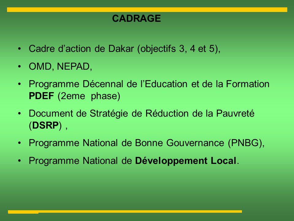CADRAGE Cadre daction de Dakar (objectifs 3, 4 et 5), OMD, NEPAD, Programme Décennal de lEducation et de la Formation PDEF (2eme phase) Document de St